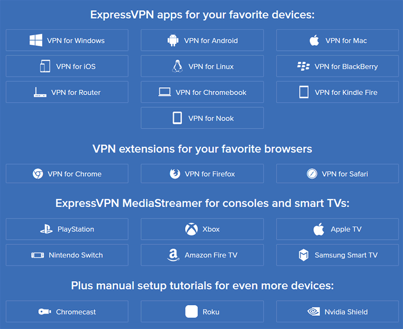 express VPN Registration key